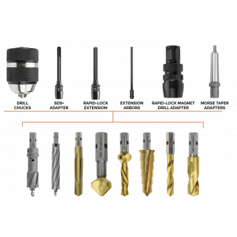 Cutting Tool Accessories